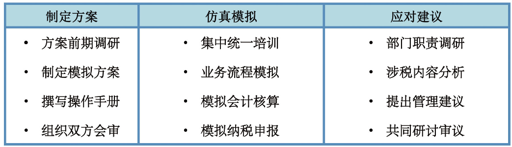 营业税改征增值税表_营业税改征增值税(即\