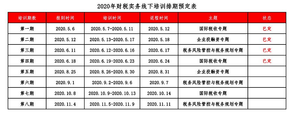 2020年扬州班排期